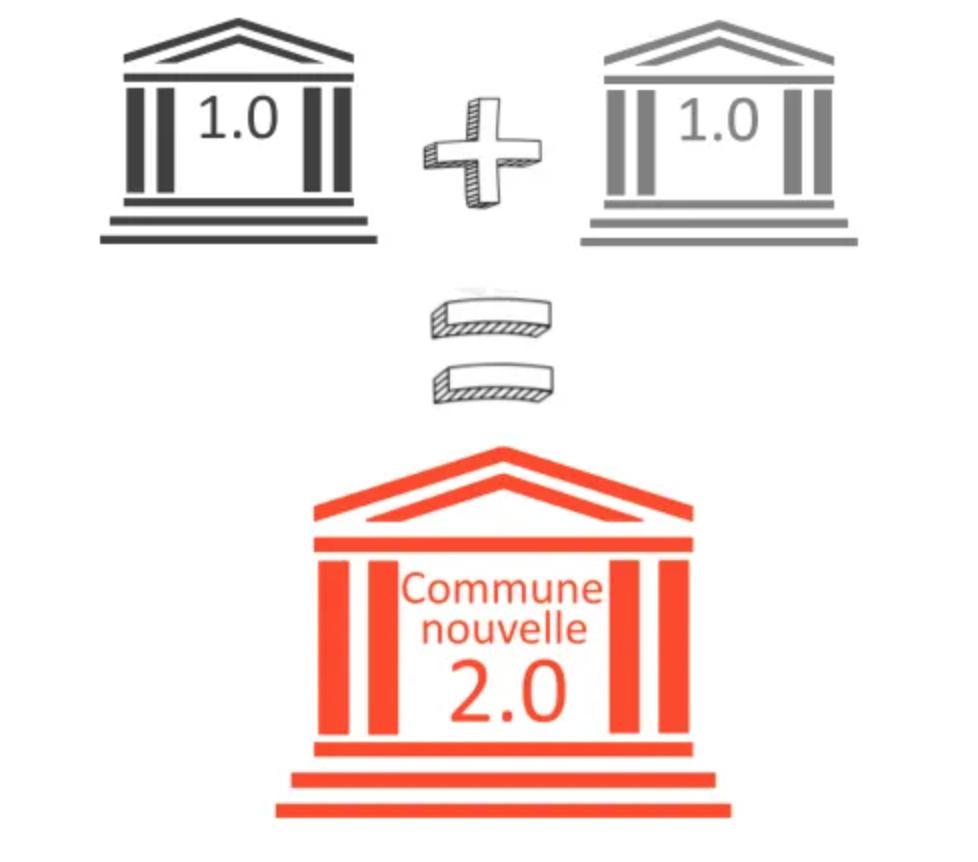 Illustration article Communes nouvelles : réussir la fusion grâce aux outils collaboratifs.